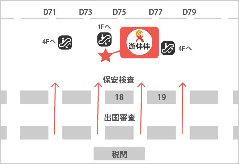 中国 - 上海浦東国際空港 ターミナル1 WIFI 到着ゲート返却